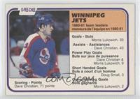 Winnipeg Jets Team