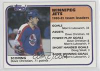 Winnipeg Jets Team