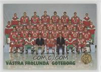 Team Checklist - Vastra Frolunda