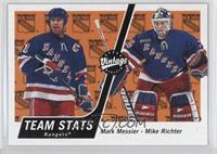 Mark Messier, Mike Richter