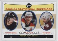 Statistical Superiors - Peter Bondra, Pavel Bure, Joe Sakic