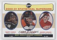 Statistical Superiors - Marty Turco, Roman Cechmanek, Manny Legace