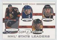 NHL Stats Leaders - Most Goals (Jarome Iginla, Mats Sundin, Glen Murray, Bill G…