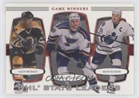 NHL Stats Leaders - Game Winners (Glen Murray, Pavol Demitra, Mats Sundin)