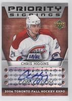 Chris Higgins #/82
