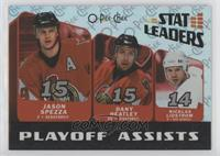 Dany Heatley, Jason Spezza, Nicklas Lidstrom