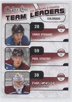 Chris Stewart, Paul Stastny, Craig Anderson