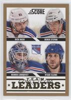Team Leaders - Derek Stepan, Rick Nash, Henrik Lundqvist, Ryane Clowe