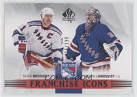 Franchise Icons - Mark Messier, Henrik Lundqvist #/199
