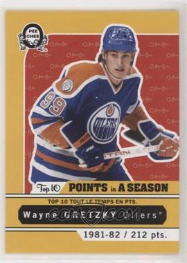 2017-18 O-Pee-Chee - Retro Top 10 Points in a Season #T-2 - Wayne Gretzky