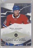 Noah Juulsen #/99