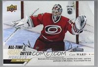 May All-Time - (May 8, 2006) - Cam Ward Wins NHL Rookie Record Sixth Straight P…