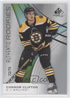 Authentic Rookies - Connor Clifton #/75