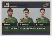 Fate, Agilities, Custa