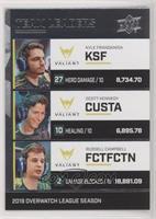 KSF, Custa, FCTFCTN