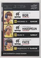 BQB, HaGoPeun, Fate