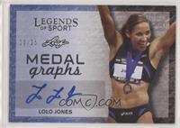 Lolo Jones #/25