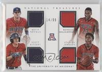 Stanley Johnson, Kevin Newman, Rondae Hollis-Jefferson, Scott Kingery /99