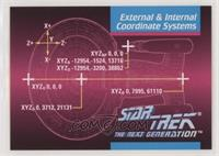 External & Internal Coordinate Systems