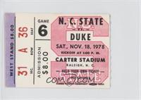 November 18 vs. Duke Blue Devils
