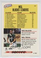MSL Blocks Leaders